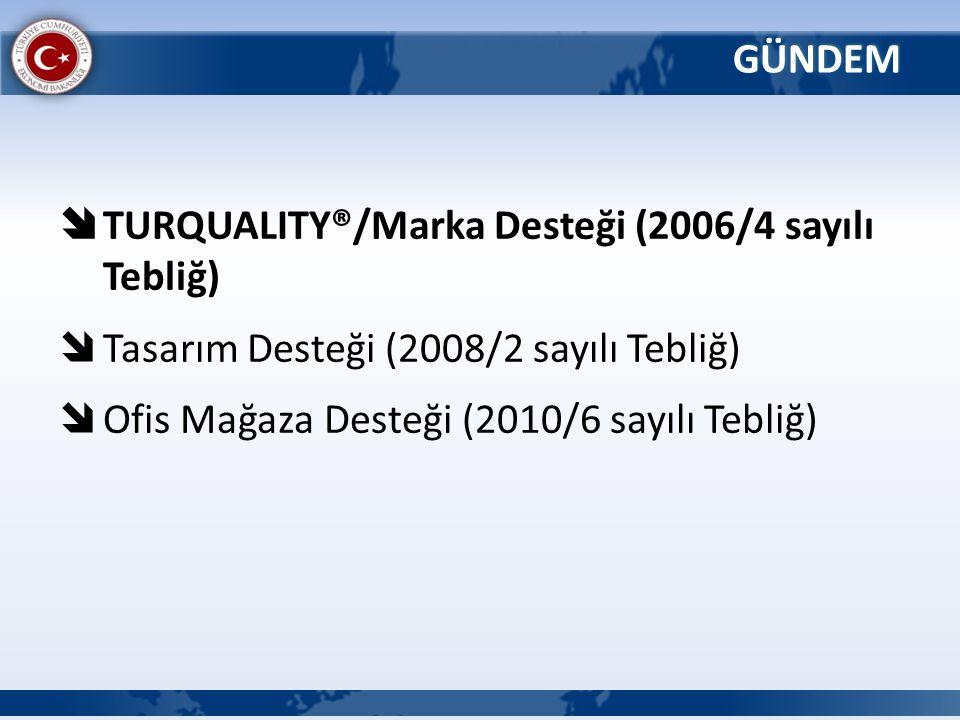 TURQUALITY®/Marka Desteği (2006/4 sayılı Tebliğ)