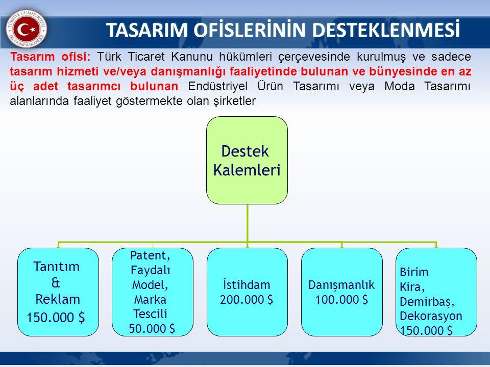 TASARIM OFİSLERİNİN DESTEKLENMESİ