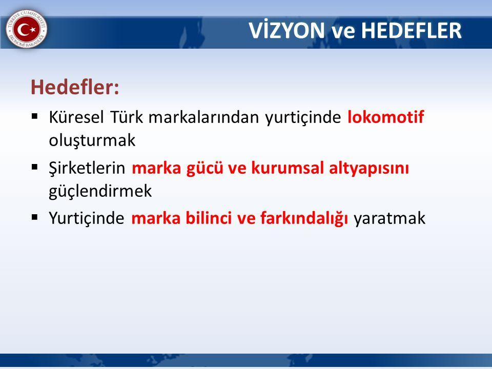 VİZYON ve HEDEFLER Hedefler: