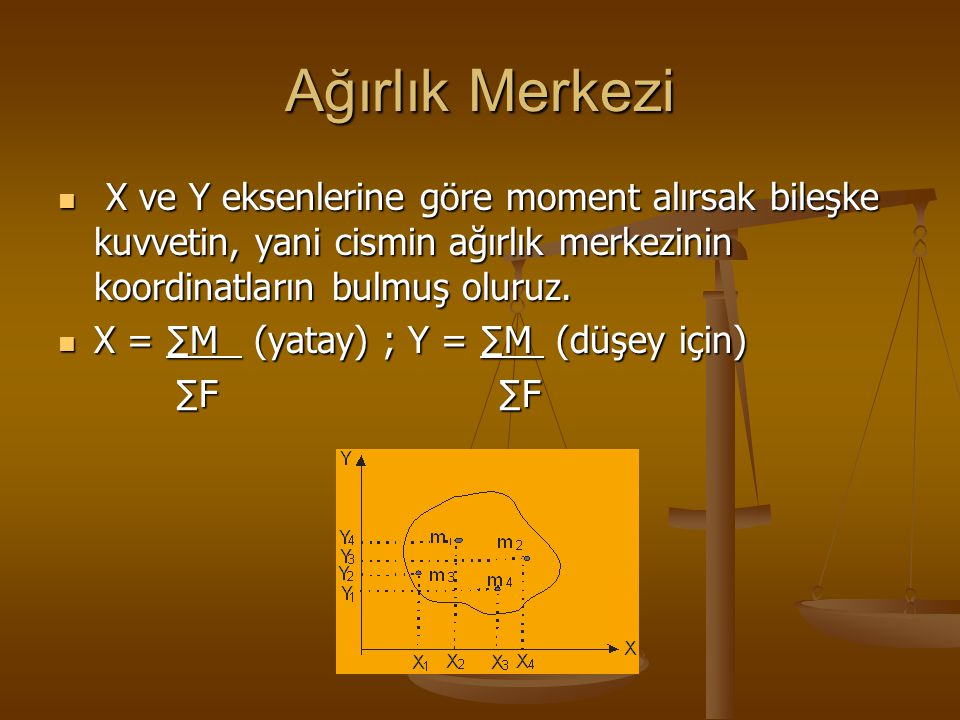 Ağırlık Merkezi X ve Y eksenlerine göre moment alırsak bileşke kuvvetin, yani cismin ağırlık merkezinin koordinatların bulmuş oluruz.