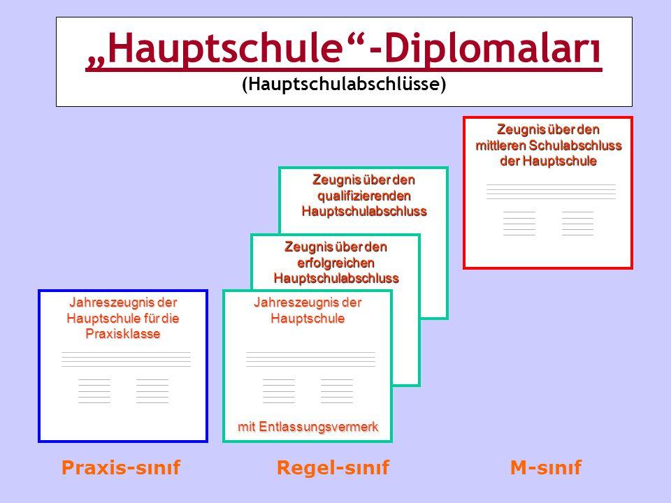 """""""Hauptschule -Diplomaları (Hauptschulabschlüsse)"""