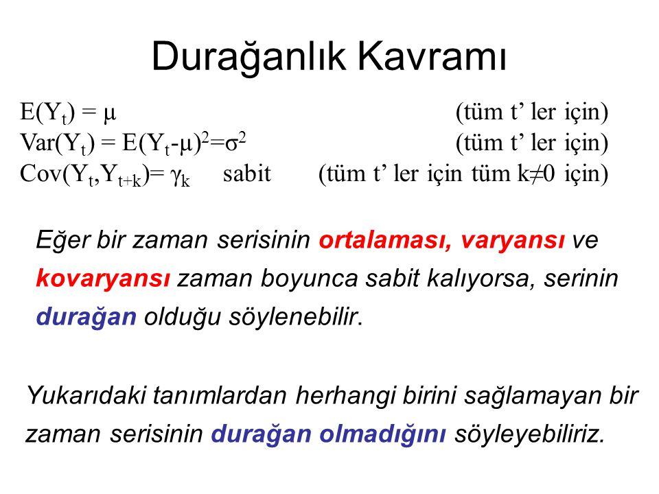 Durağanlık Kavramı E(Yt) = µ (tüm t' ler için)