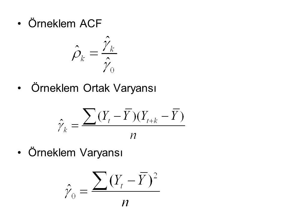 Örneklem ACF Örneklem Ortak Varyansı Örneklem Varyansı