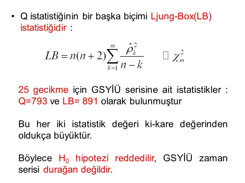 Q istatistiğinin bir başka biçimi Ljung-Box(LB) istatistiğidir :