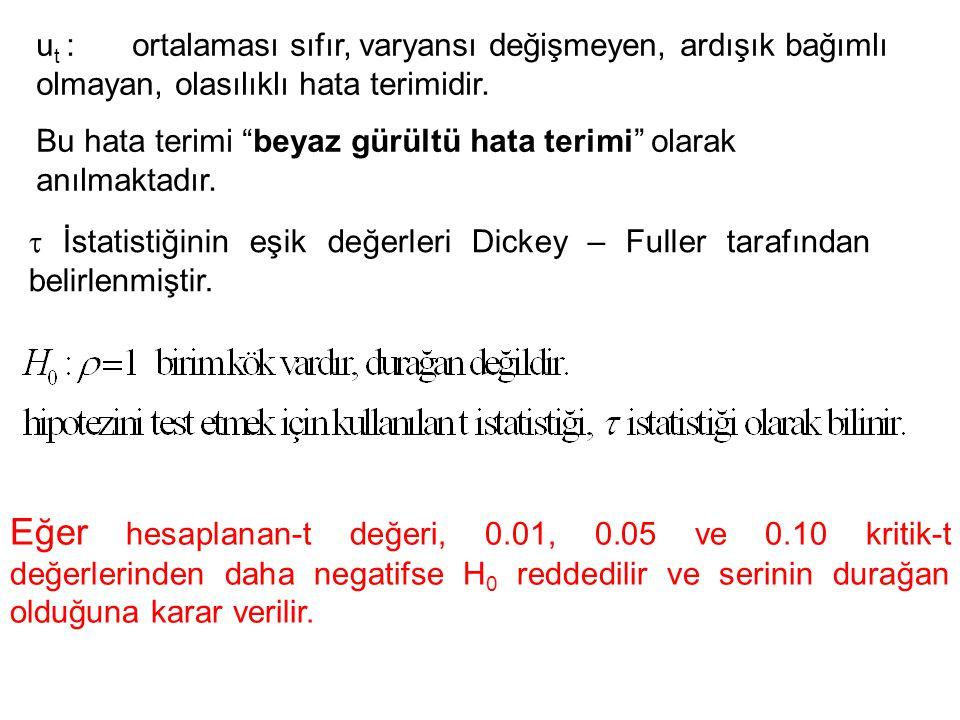 ut : ortalaması sıfır, varyansı değişmeyen, ardışık bağımlı olmayan, olasılıklı hata terimidir.