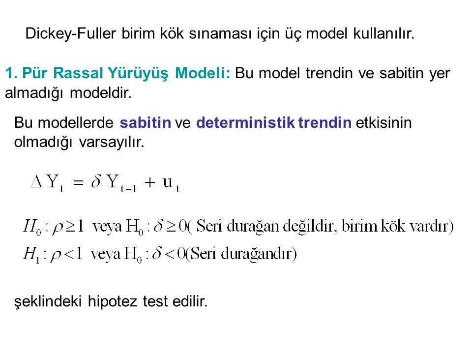 Dickey-Fuller birim kök sınaması için üç model kullanılır.