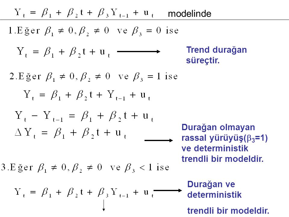 modelinde Trend durağan süreçtir.