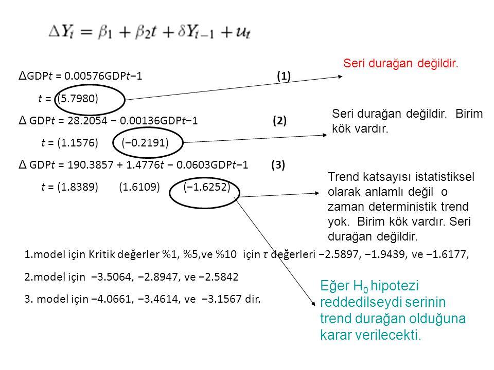 Seri durağan değildir. ΔGDPt = 0.00576GDPt−1 (1) t = (5.7980) Δ GDPt = 28.2054 − 0.00136GDPt−1 (2)