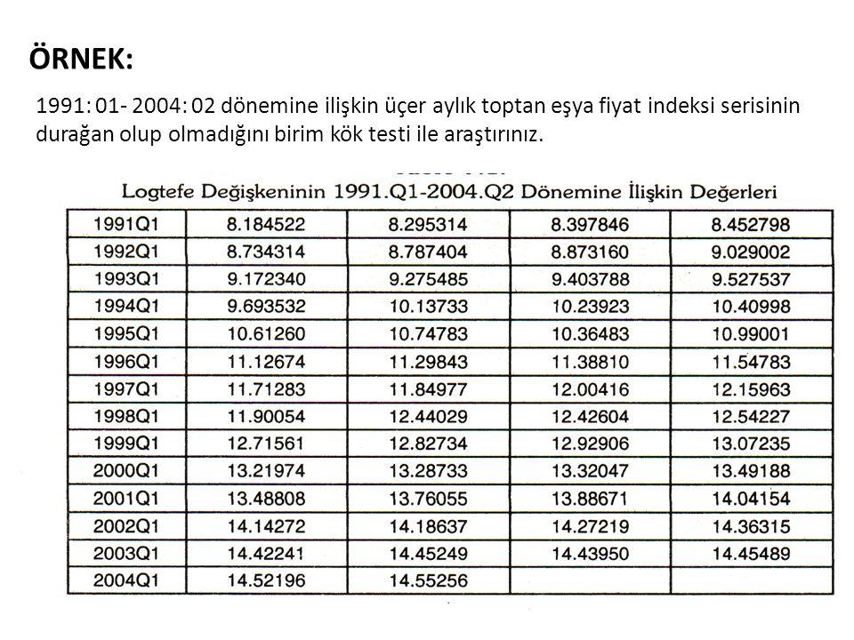 ÖRNEK: 1991: 01- 2004: 02 dönemine ilişkin üçer aylık toptan eşya fiyat indeksi serisinin durağan olup olmadığını birim kök testi ile araştırınız.