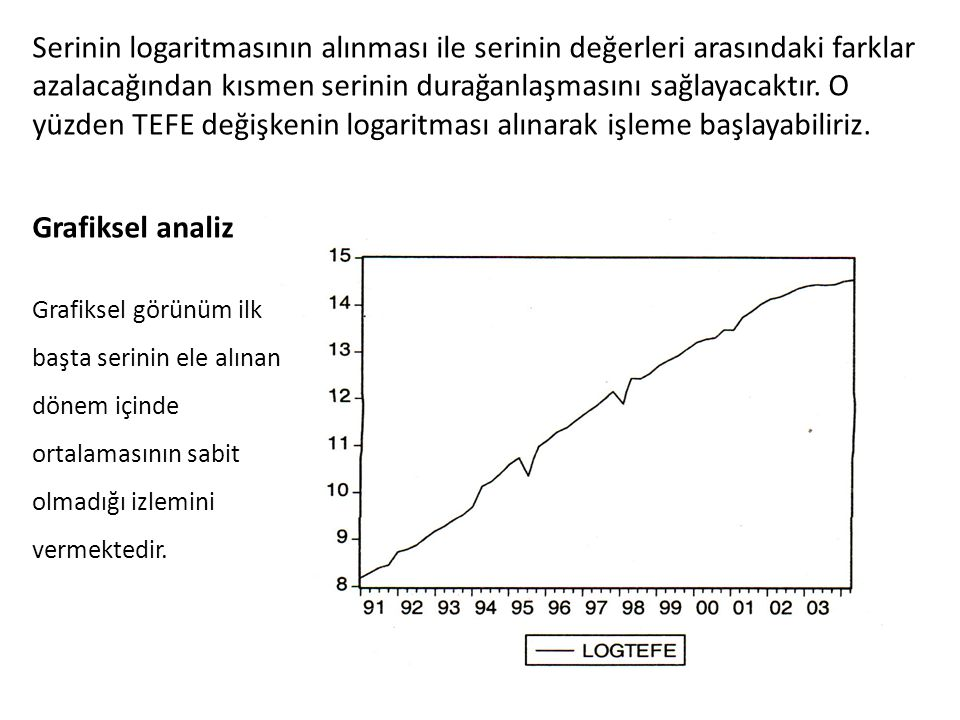 Serinin logaritmasının alınması ile serinin değerleri arasındaki farklar azalacağından kısmen serinin durağanlaşmasını sağlayacaktır. O yüzden TEFE değişkenin logaritması alınarak işleme başlayabiliriz.