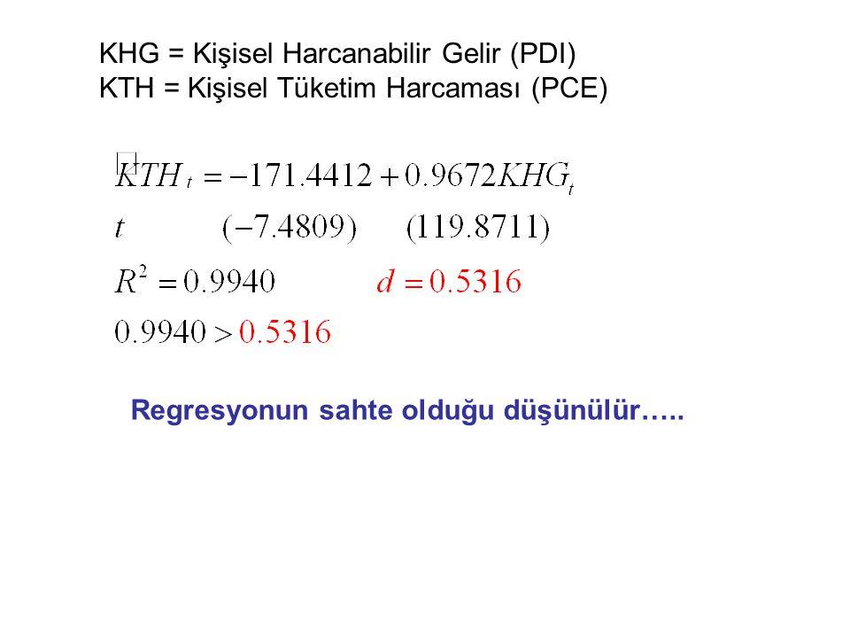 KHG = Kişisel Harcanabilir Gelir (PDI)