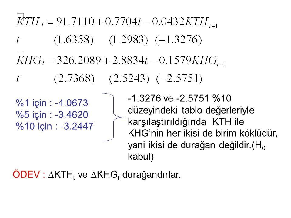 -1.3276 ve -2.5751 %10 düzeyindeki tablo değerleriyle karşılaştırıldığında KTH ile KHG'nin her ikisi de birim köklüdür, yani ikisi de durağan değildir.(H0 kabul)