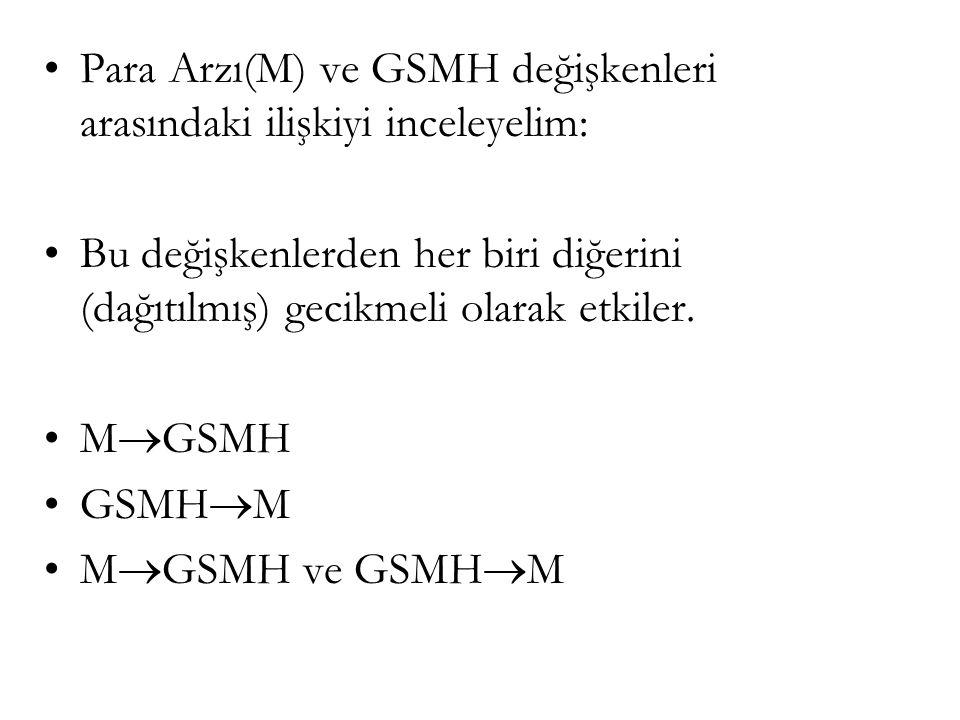 Para Arzı(M) ve GSMH değişkenleri arasındaki ilişkiyi inceleyelim: