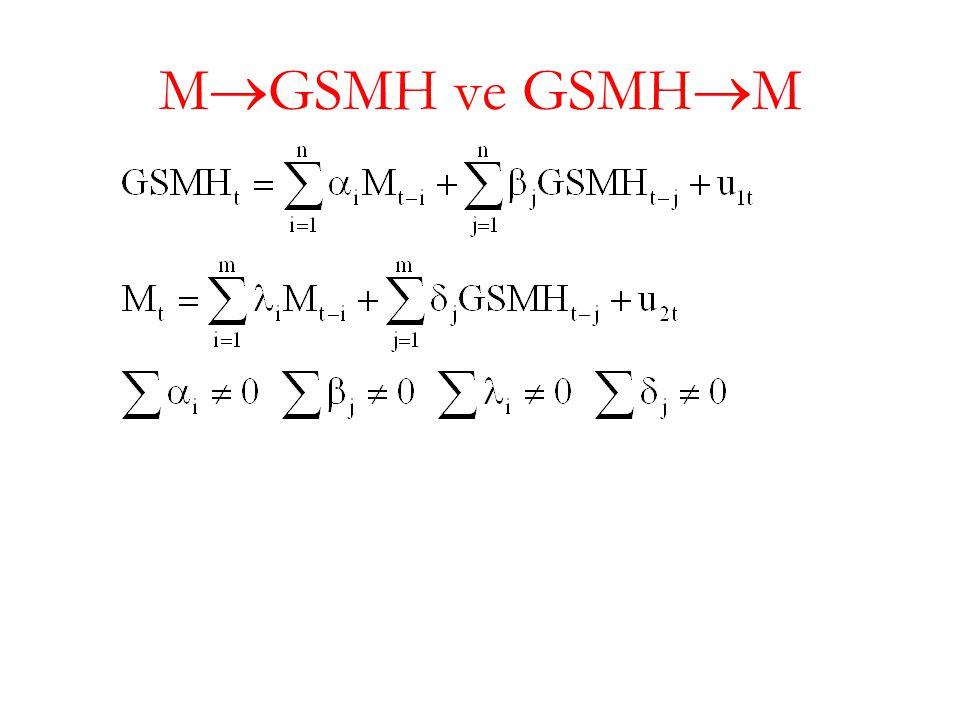 MGSMH ve GSMHM