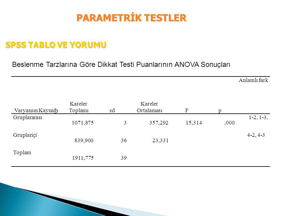 PARAMETRİK TESTLER SPSS TABLO VE YORUMU