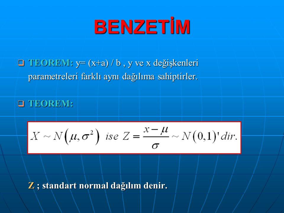 BENZETİM TEOREM: y= (x+a) / b , y ve x değişkenleri