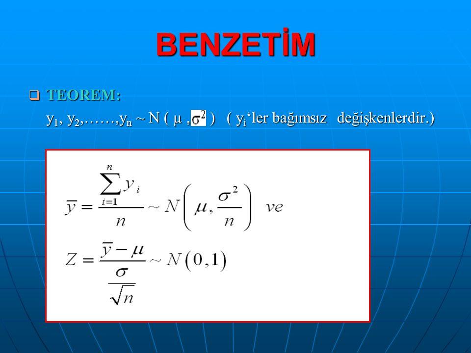 BENZETİM TEOREM: y1, y2,……,yn ~ N ( µ , ) ( yi'ler bağımsız değişkenlerdir.)