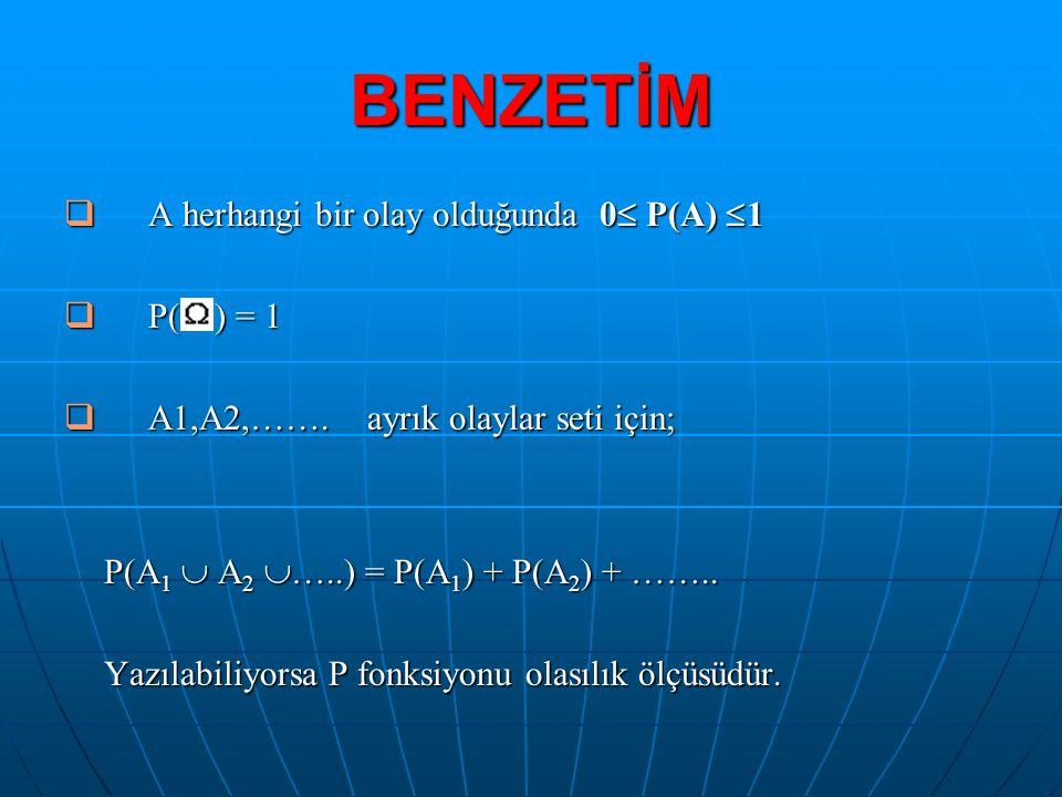 BENZETİM A herhangi bir olay olduğunda 0 P(A) 1 P( ) = 1