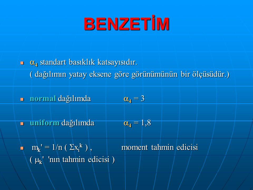 BENZETİM 4 standart basıklık katsayısıdır.