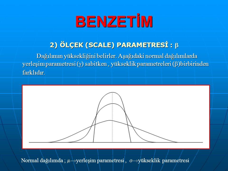 2) ÖLÇEK (SCALE) PARAMETRESİ : 