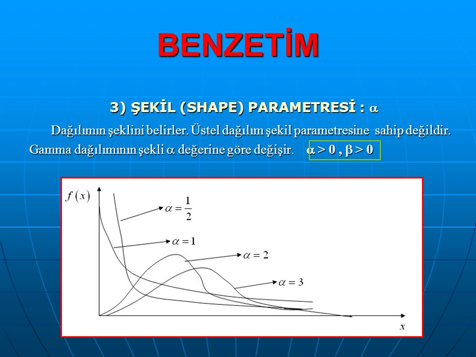 3) ŞEKİL (SHAPE) PARAMETRESİ : 