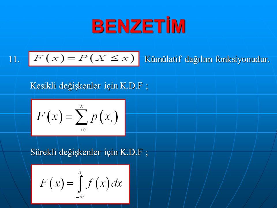 BENZETİM 11. Kümülatif dağılım fonksiyonudur.