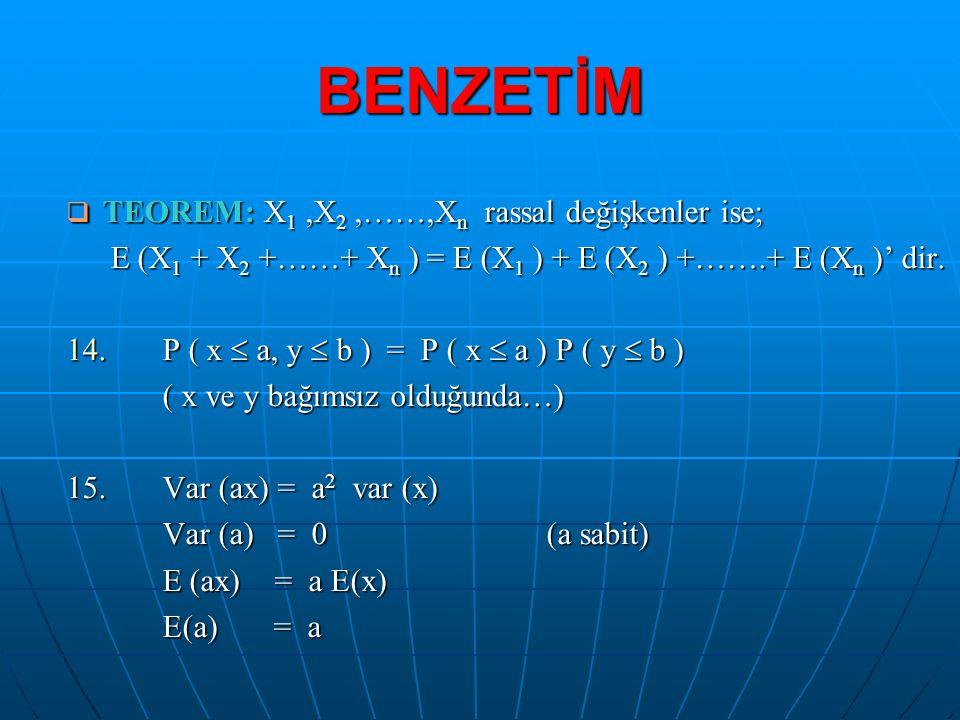 BENZETİM TEOREM: X1 ,X2 ,……,Xn rassal değişkenler ise;