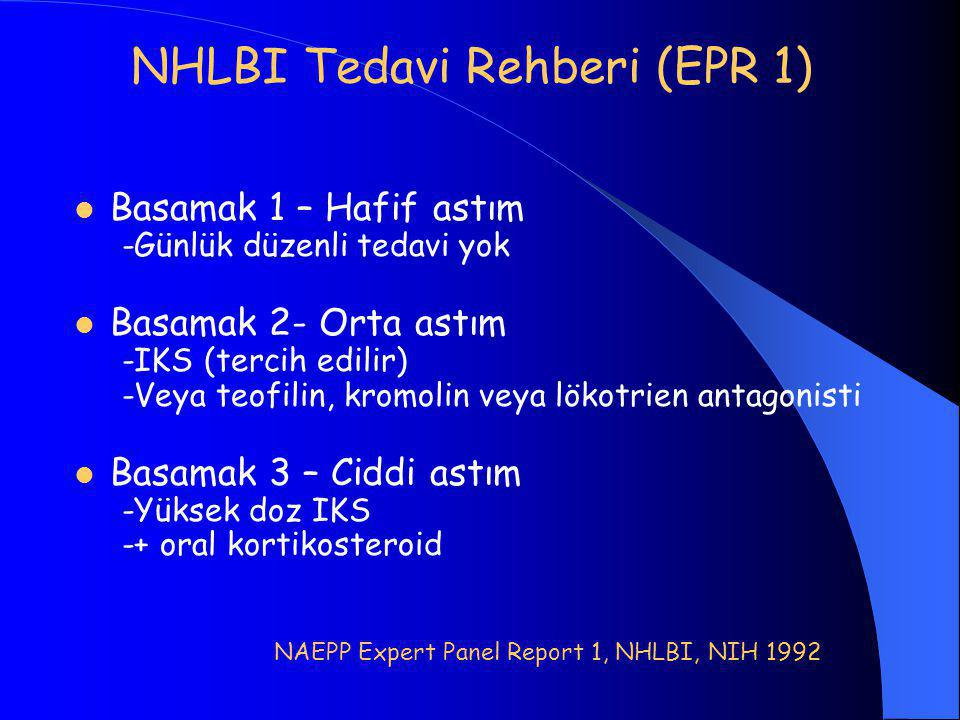 NHLBI Tedavi Rehberi (EPR 1)
