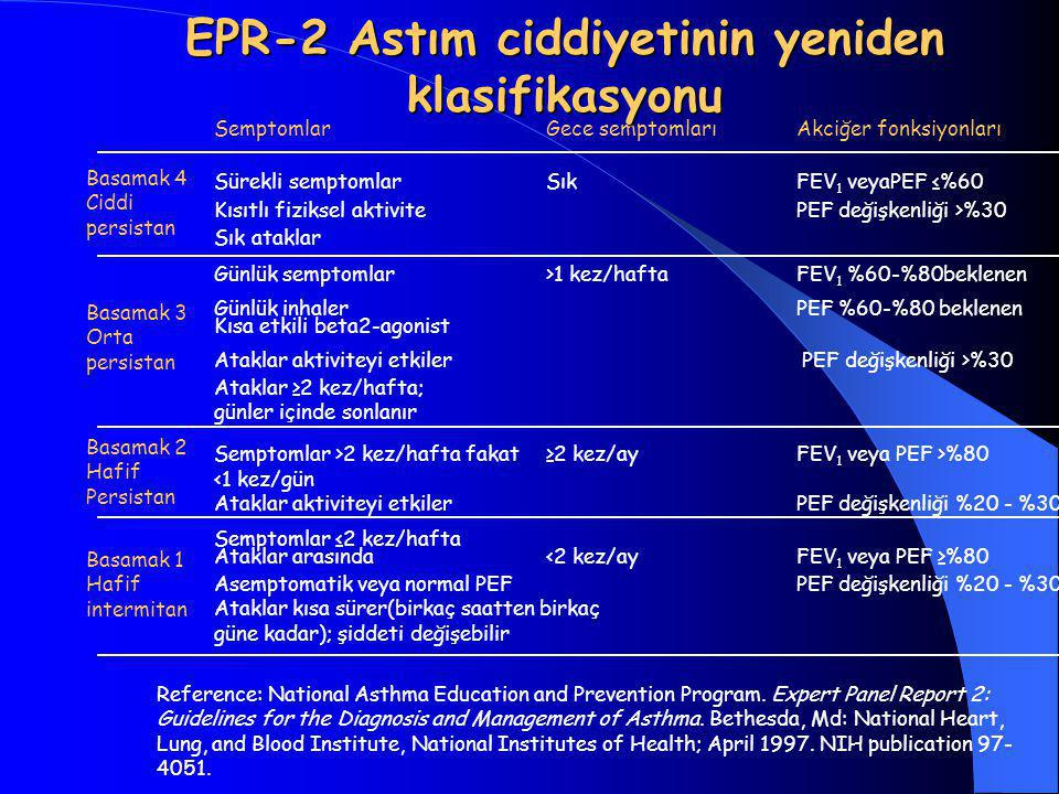 EPR-2 Astım ciddiyetinin yeniden klasifikasyonu