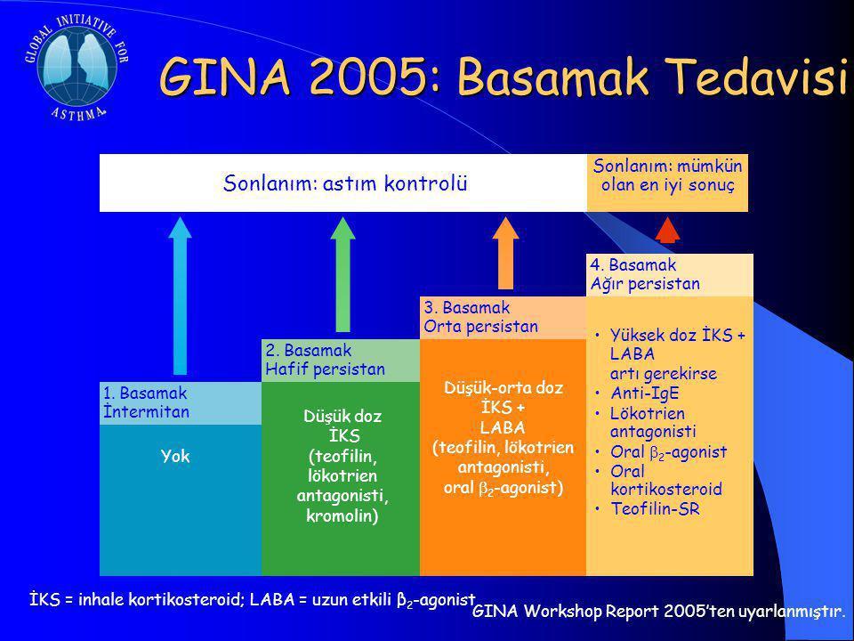 GINA 2005: Basamak Tedavisi