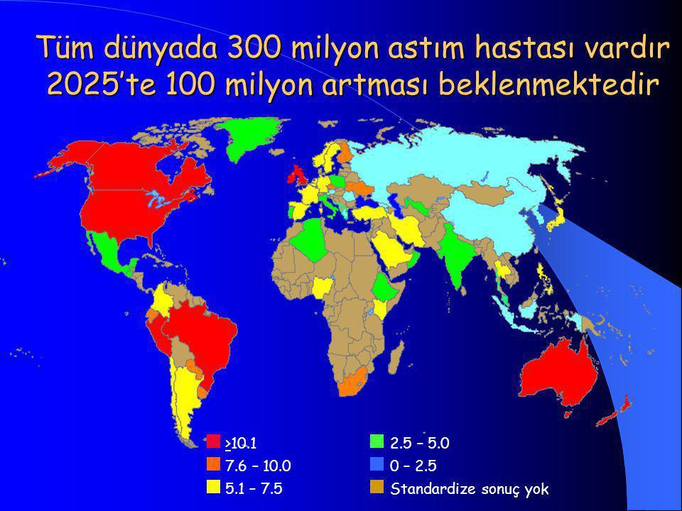 Tüm dünyada 300 milyon astım hastası vardır 2025'te 100 milyon artması beklenmektedir