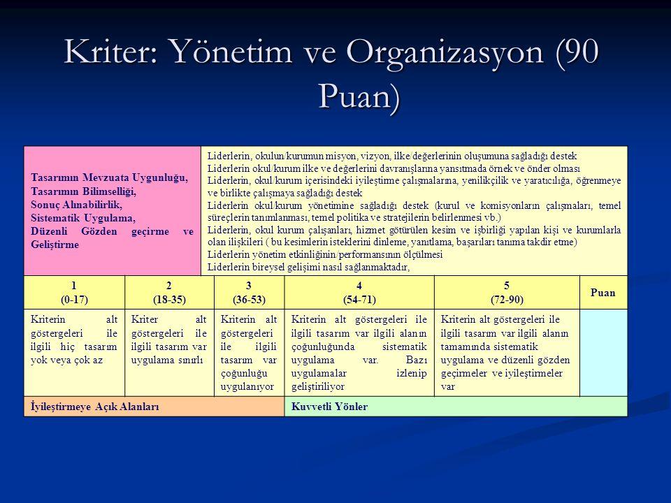 Kriter: Yönetim ve Organizasyon (90 Puan)