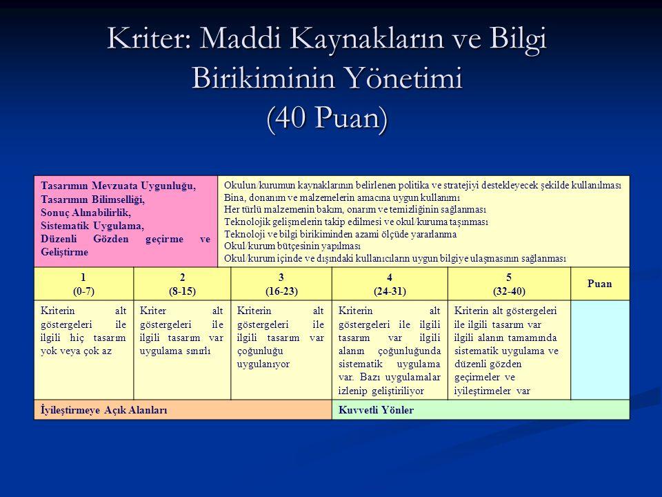 Kriter: Maddi Kaynakların ve Bilgi Birikiminin Yönetimi (40 Puan)