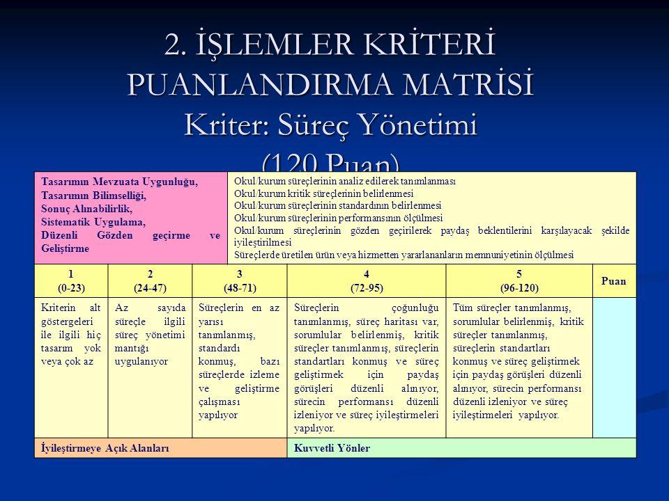 2. İŞLEMLER KRİTERİ PUANLANDIRMA MATRİSİ Kriter: Süreç Yönetimi (120 Puan)