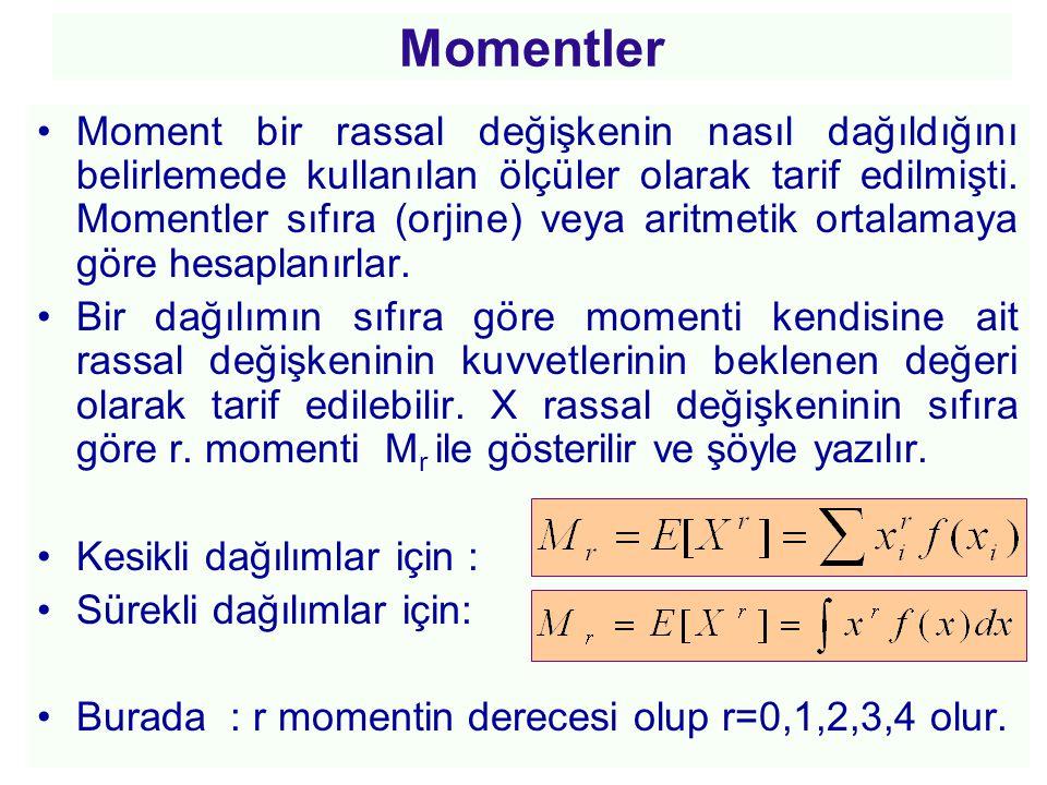 Momentler