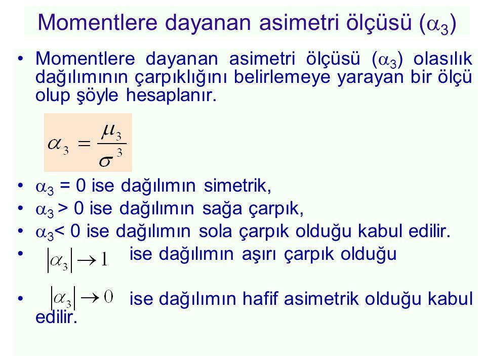 Momentlere dayanan asimetri ölçüsü (3)