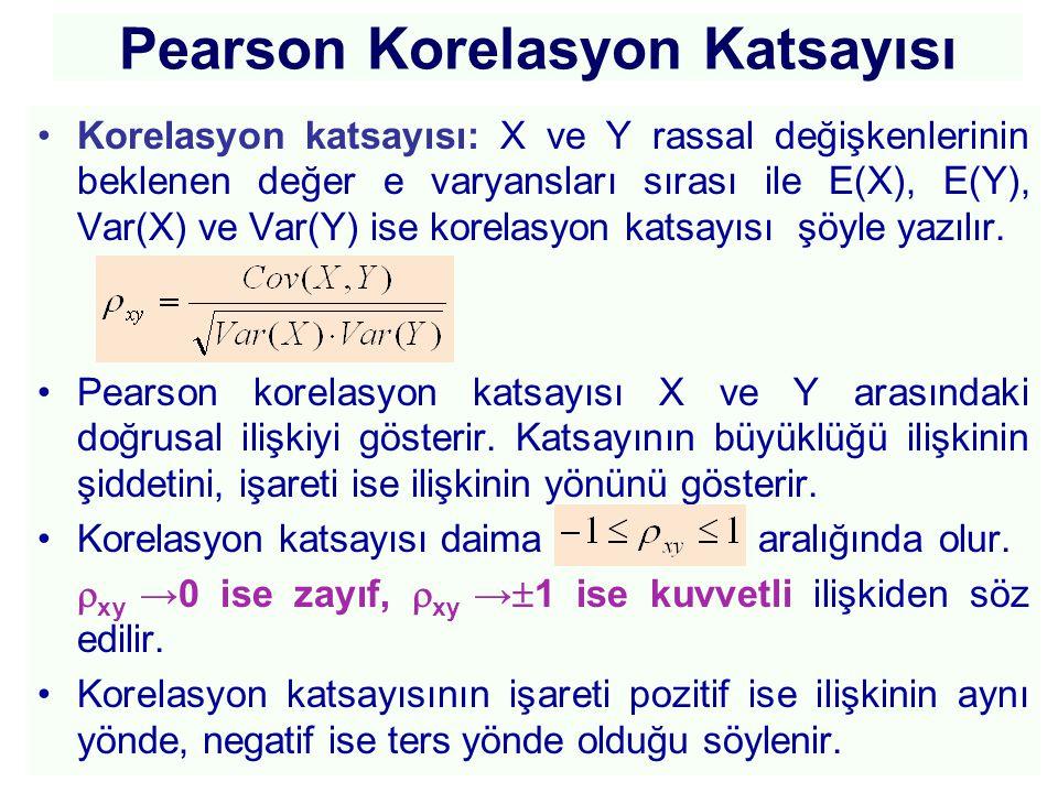 Pearson Korelasyon Katsayısı