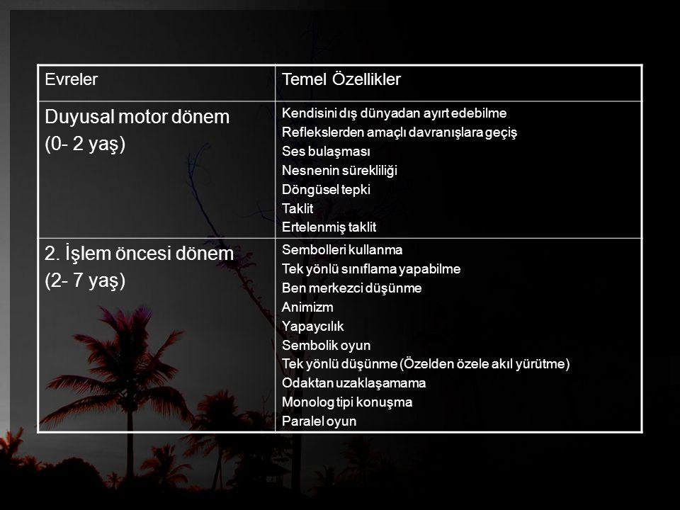 Duyusal motor dönem (0- 2 yaş) 2. İşlem öncesi dönem (2- 7 yaş)
