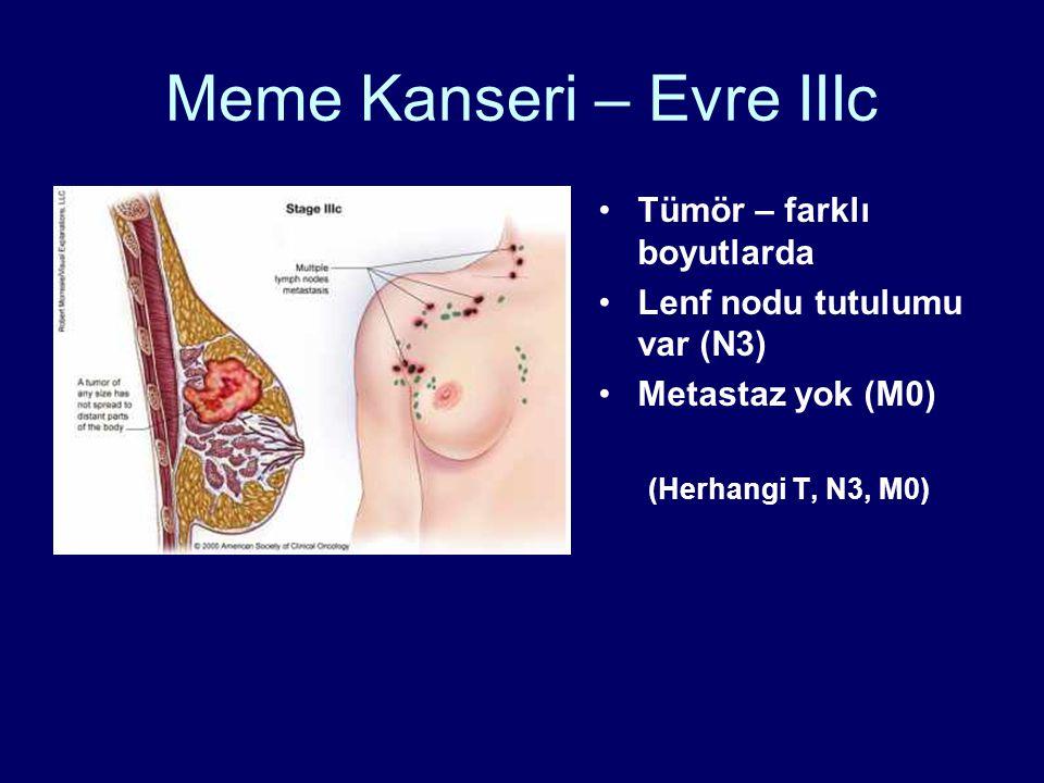 Meme Kanseri – Evre IIIc