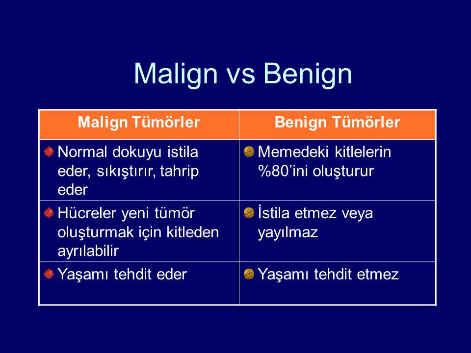 Malign vs Benign Malign Tümörler Benign Tümörler