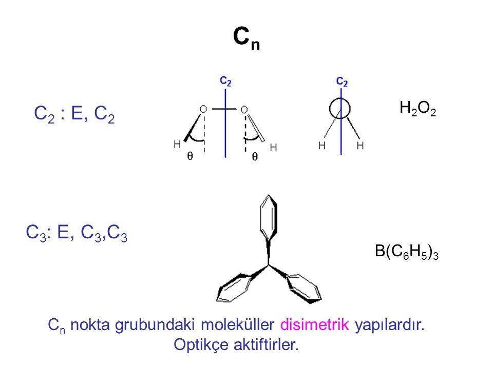 Cn H2O2. C2 : E, C2. C3: E, C3,C3. B(C6H5)3.