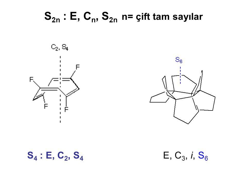 S2n : E, Cn, S2n n= çift tam sayılar
