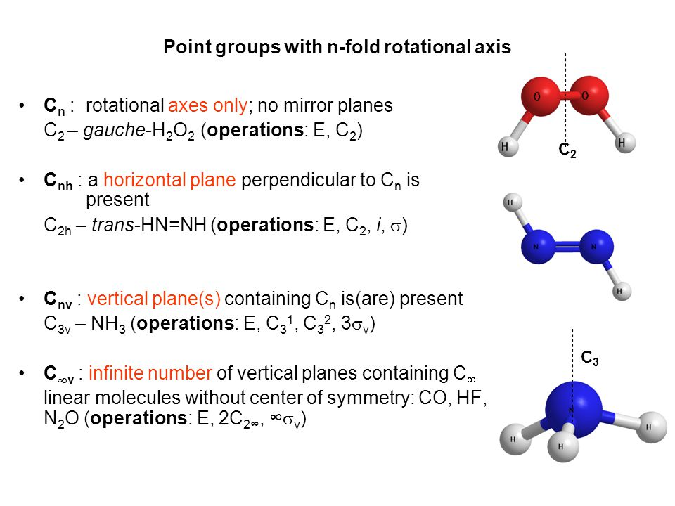 Point groups with n-fold rotational axis