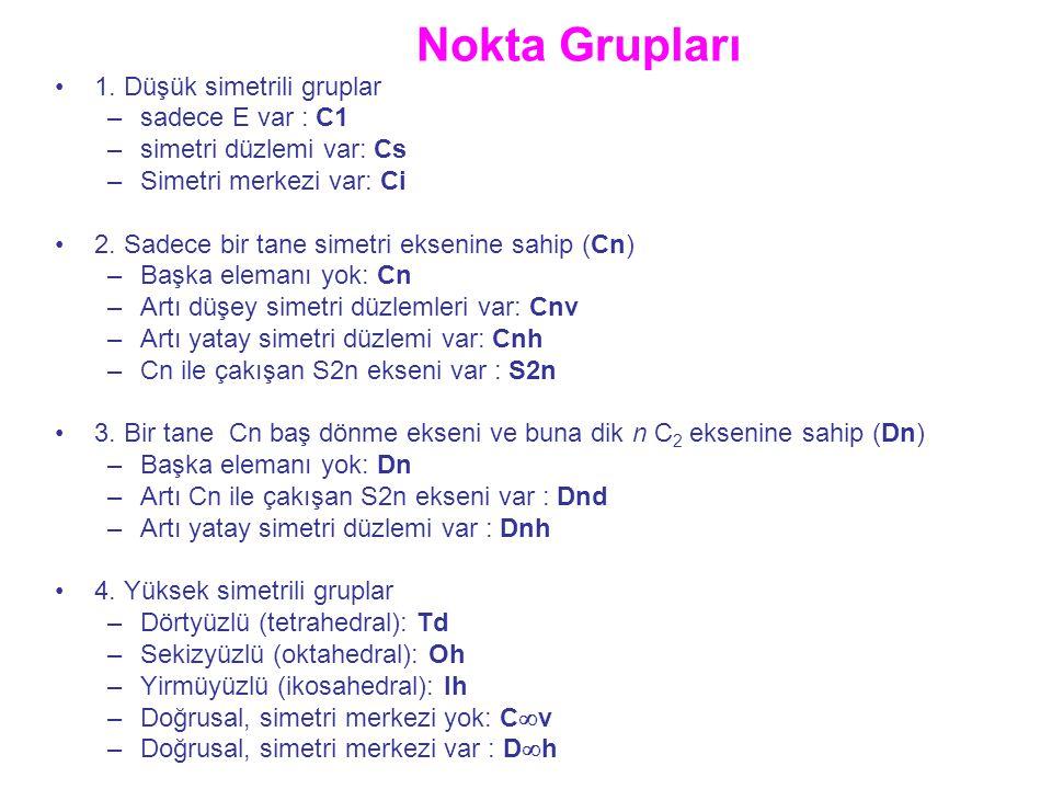 Nokta Grupları 1. Düşük simetrili gruplar sadece E var : C1