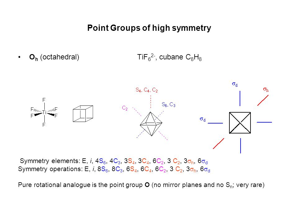 Point Groups of high symmetry
