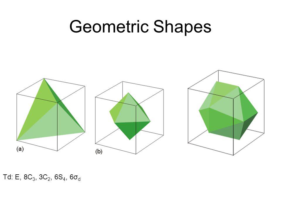 Geometric Shapes Td: E, 8C3, 3C2, 6S4, 6σd