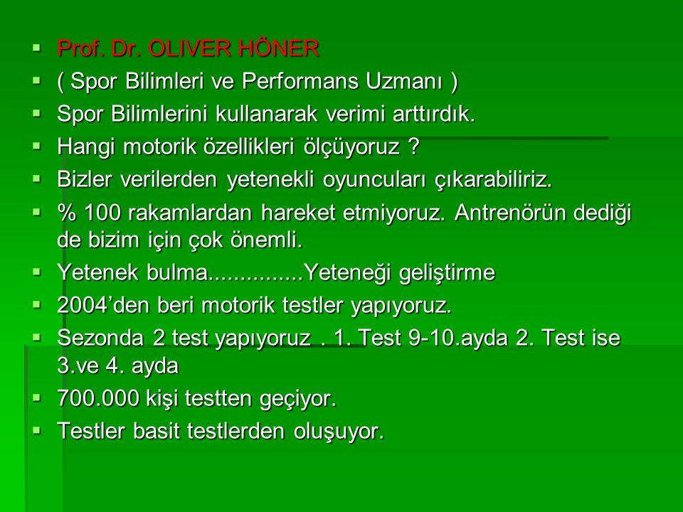 Prof. Dr. OLIVER HÖNER ( Spor Bilimleri ve Performans Uzmanı ) Spor Bilimlerini kullanarak verimi arttırdık.