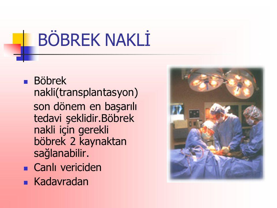 BÖBREK NAKLİ Böbrek nakli(transplantasyon)