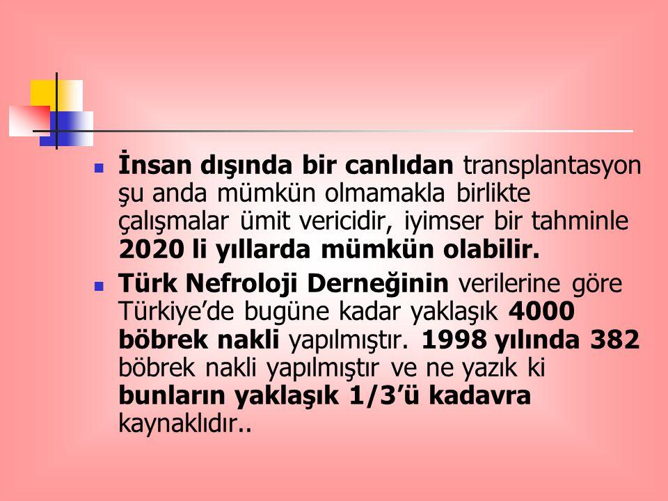 İnsan dışında bir canlıdan transplantasyon şu anda mümkün olmamakla birlikte çalışmalar ümit vericidir, iyimser bir tahminle 2020 li yıllarda mümkün olabilir.
