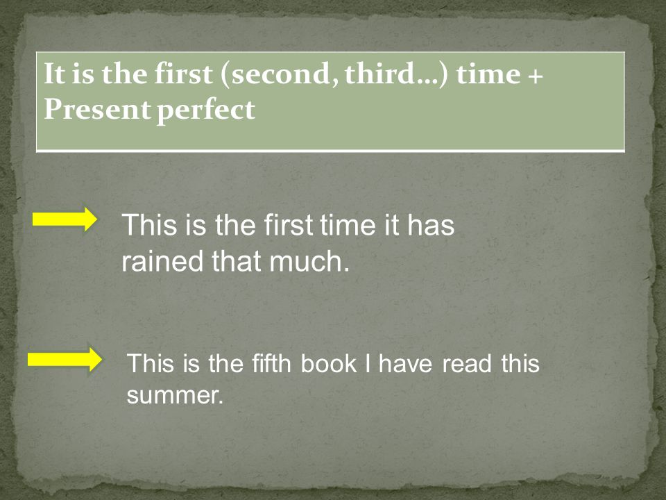 It is the first (second, third…) time + Present perfect